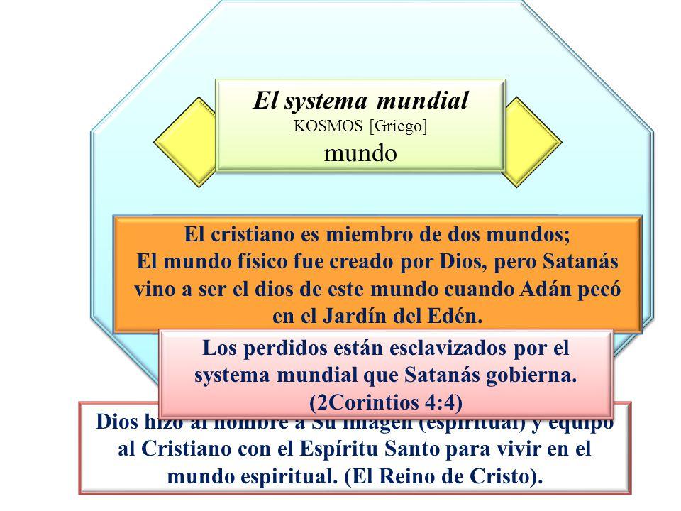 Dios hizo al hombre a Su imagen (espiritual) y equipo al Cristiano con el Espíritu Santo para vivir en el mundo espiritual.