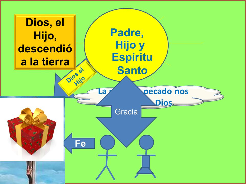 La nube de pecado nos separa de Dios Dios el Hijo Dios, el Hijo, descendió a la tierra Hijo y Gracia Espíritu Santo Padre, Fe