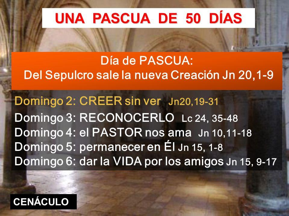 EL REINO ESTÁ ENTRE NOSOTROS HIJO, TODO LO MÍO ES TUYO Evangelio de Lucas EL REINO ESTÁ ENTRE NOSOTROS Pascua en el Sepulcro Osana de Dufay HIJO, TODO