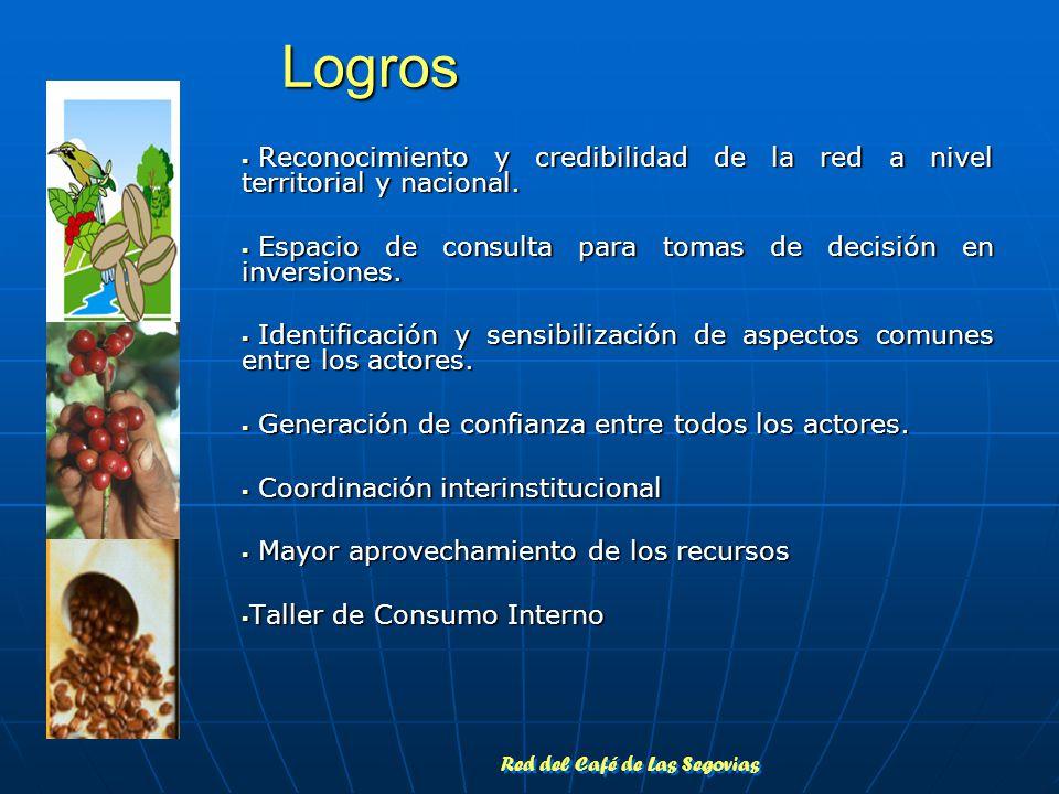 Logros  Reconocimiento y credibilidad de la red a nivel territorial y nacional.
