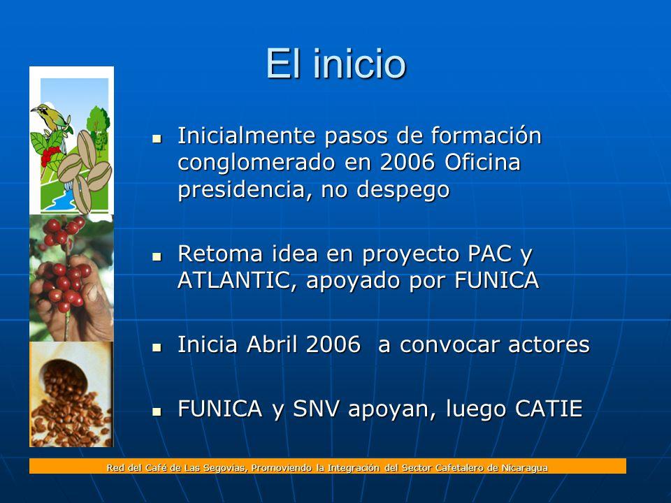 Red del Café de Las Segovias, Promoviendo la Integración del Sector Cafetalero de Nicaragua El inicio Inicialmente pasos de formación conglomerado en 2006 Oficina presidencia, no despego Inicialmente pasos de formación conglomerado en 2006 Oficina presidencia, no despego Retoma idea en proyecto PAC y ATLANTIC, apoyado por FUNICA Retoma idea en proyecto PAC y ATLANTIC, apoyado por FUNICA Inicia Abril 2006 a convocar actores Inicia Abril 2006 a convocar actores FUNICA y SNV apoyan, luego CATIE FUNICA y SNV apoyan, luego CATIE