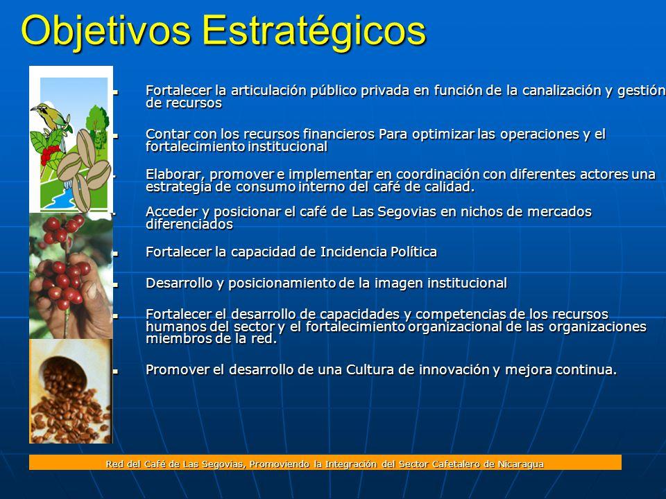 Red del Café de Las Segovias, Promoviendo la Integración del Sector Cafetalero de Nicaragua Objetivos Estratégicos Fortalecer la articulación público privada en función de la canalización y gestión de recursos Fortalecer la articulación público privada en función de la canalización y gestión de recursos Contar con los recursos financieros Para optimizar las operaciones y el fortalecimiento institucional Contar con los recursos financieros Para optimizar las operaciones y el fortalecimiento institucional  Elaborar, promover e implementar en coordinación con diferentes actores una estrategia de consumo interno del café de calidad.
