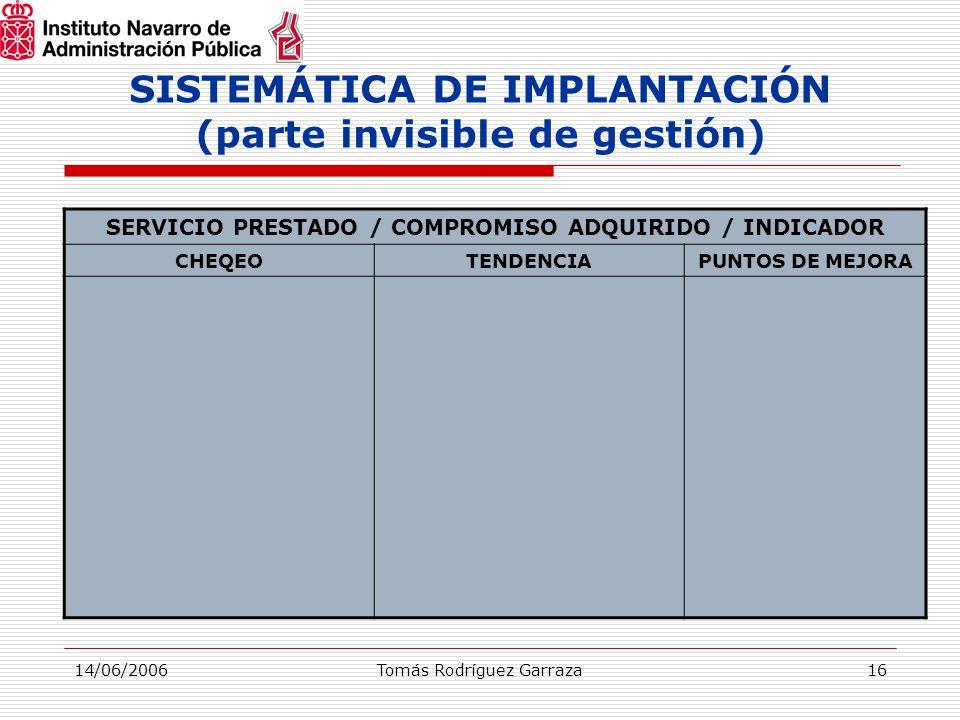 14/06/2006Tomás Rodríguez Garraza16 SISTEMÁTICA DE IMPLANTACIÓN (parte invisible de gestión) SERVICIO PRESTADO / COMPROMISO ADQUIRIDO / INDICADOR CHEQEOTENDENCIAPUNTOS DE MEJORA