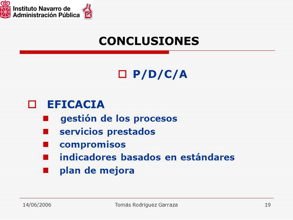 14/06/2006Tomás Rodríguez Garraza19 CONCLUSIONES  P/D/C/A  EFICACIA gestión de los procesos servicios prestados compromisos indicadores basados en estándares plan de mejora