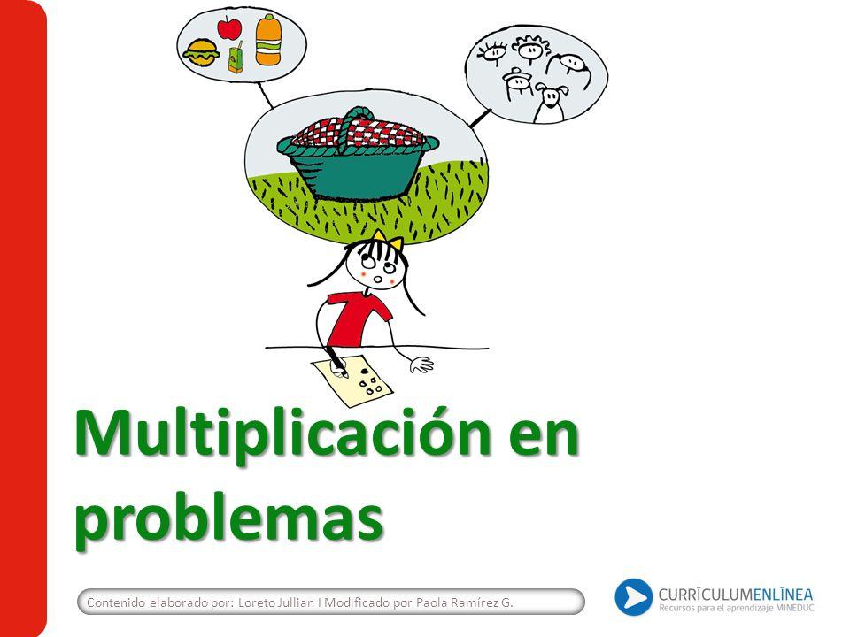 Multiplicación en problemas Contenido elaborado por: Loreto Jullian I Modificado por Paola Ramírez G.
