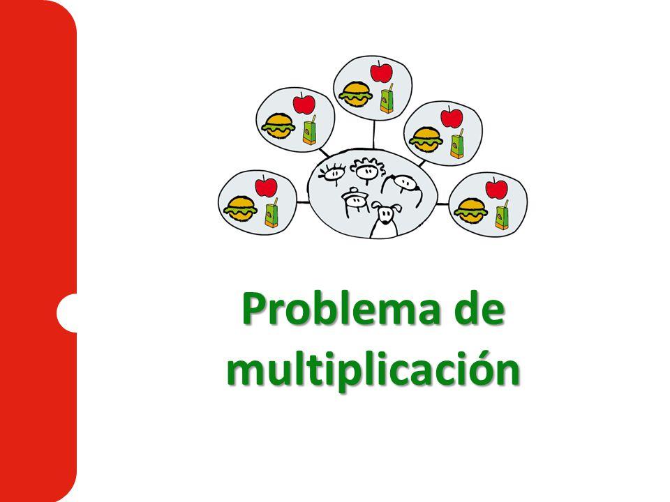 Problema de multiplicación