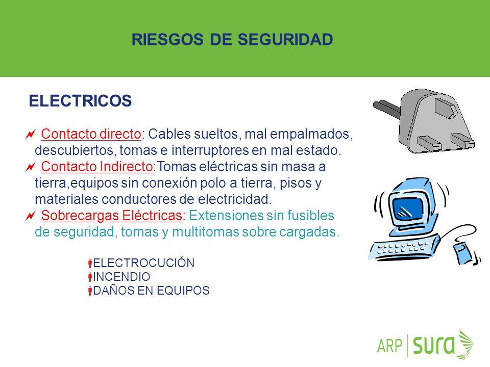 ARP SURA  Contacto directo: Cables sueltos, mal empalmados, descubiertos, tomas e interruptores en mal estado.  Contacto Indirecto:Tomas eléctricas