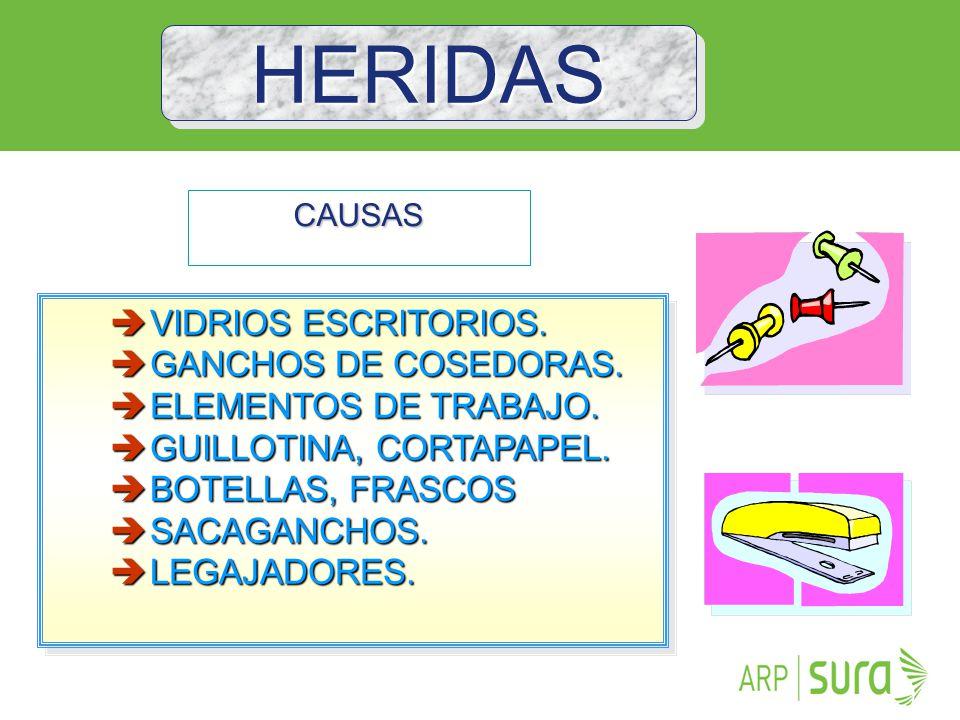 ARP SURA HERIDASHERIDAS CAUSAS  VIDRIOS ESCRITORIOS.  GANCHOS DE COSEDORAS.  ELEMENTOS DE TRABAJO.  GUILLOTINA, CORTAPAPEL.  BOTELLAS, FRASCOS 