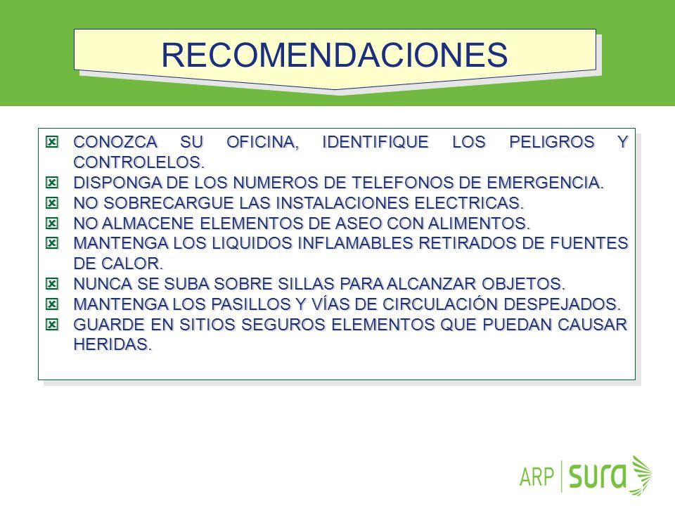 ARP SURA RECOMENDACIONESRECOMENDACIONES  CONOZCA SU OFICINA, IDENTIFIQUE LOS PELIGROS Y CONTROLELOS.  DISPONGA DE LOS NUMEROS DE TELEFONOS DE EMERGE