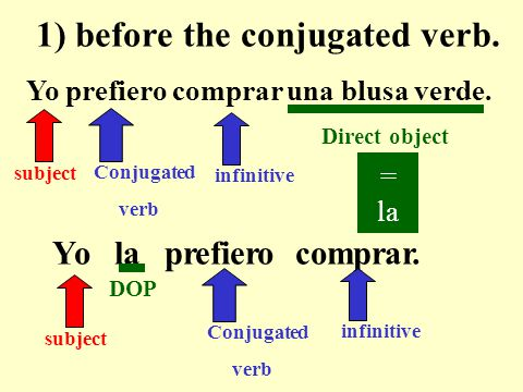 When you have 2 verbs, you have 2 options: (2 verbs = 2 options) 1) before the conjugated verb.