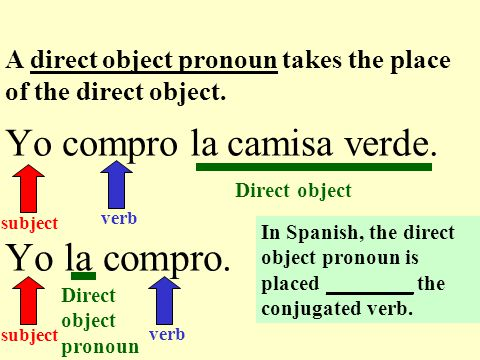 What pronoun would replace the direct object. 1. Necesito el libro.