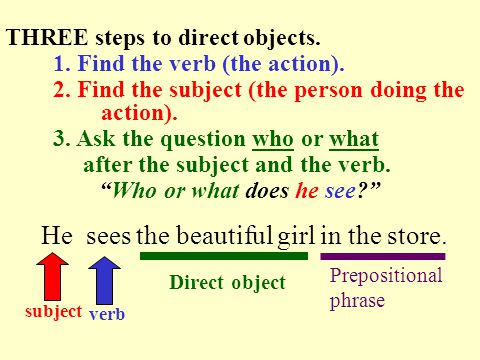 FIVE steps to direct object pronouns.1. Find the _______.
