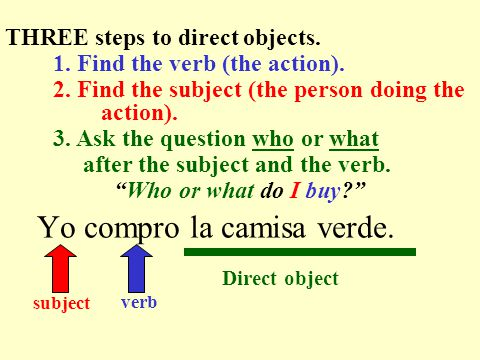 Yo compro la camisa verde.verb Direct object THREE steps to direct objects.