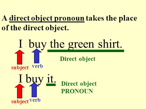 I buy the green shirt.I buy it. A direct object pronoun takes the place of the direct object.
