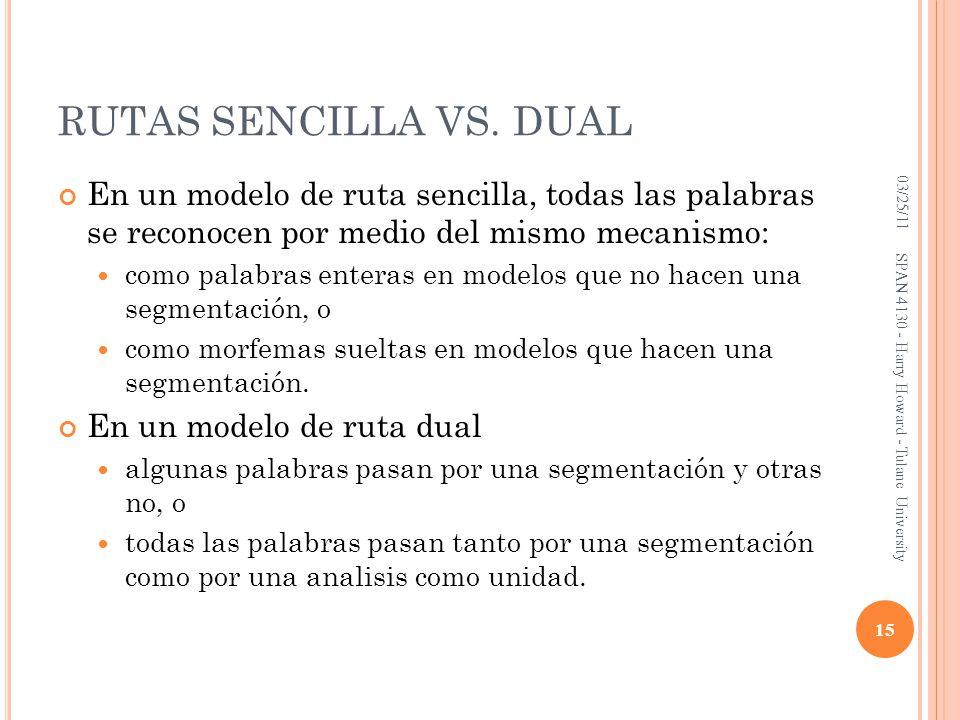 RUTAS SENCILLA VS.
