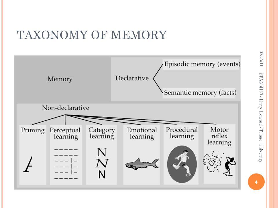 TAXONOMY OF MEMORY 03/25/11 4 SPAN 4130 - Harry Howard - Tulane University