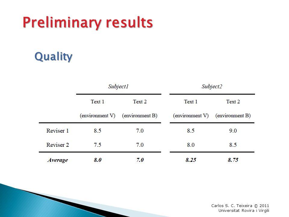Carlos S. C. Teixeira © 2011 Universitat Rovira i Virgili Preliminary results Quality