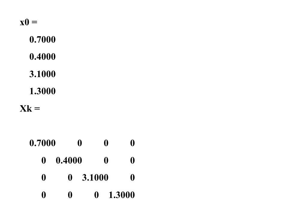 x0 = 0.7000 0.4000 3.1000 1.3000 Xk = 0.7000 0 0 0 0 0.4000 0 0 0 0 3.1000 0 0 0 0 1.3000