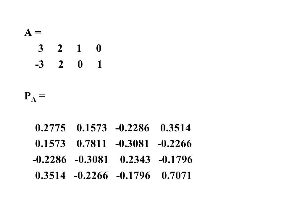 A = 3 2 1 0 -3 2 0 1 P A = 0.2775 0.1573 -0.2286 0.3514 0.1573 0.7811 -0.3081 -0.2266 -0.2286 -0.3081 0.2343 -0.1796 0.3514 -0.2266 -0.1796 0.7071