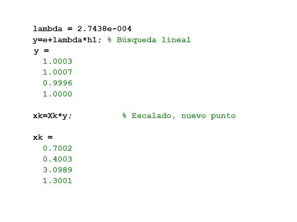 lambda = 2.7438e-004 y=e+lambda*h1; % Búsqueda lineal y = 1.0003 1.0007 0.9996 1.0000 xk=Xk*y; % Escalado, nuevo punto xk = 0.7002 0.4003 3.0989 1.3001