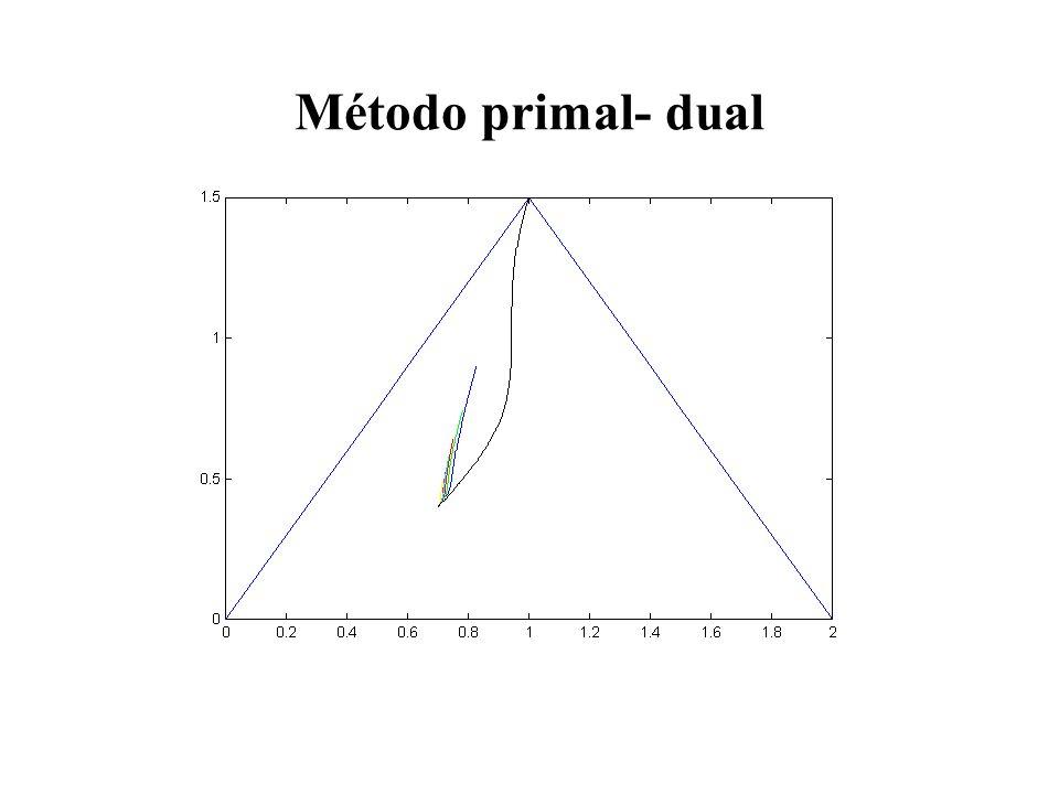 Método primal- dual