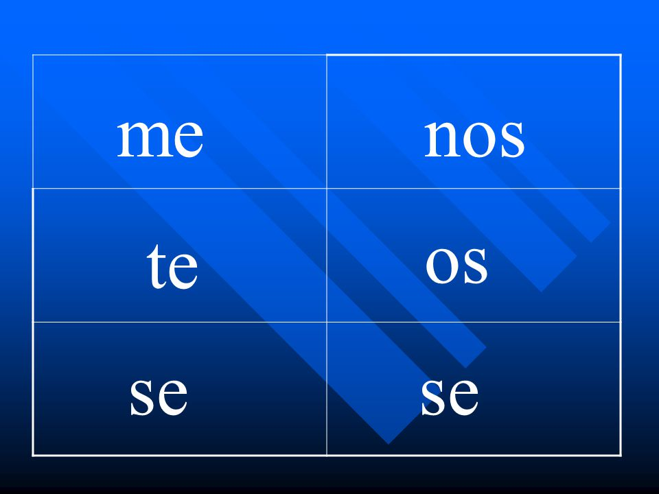 The reflexive pronoun se is attached to the infinitive of the verbs that are used reflexively: The reflexive pronoun se is attached to the infinitive of the verbs that are used reflexively: – lavarse-levantarse –ducharse -acostarse