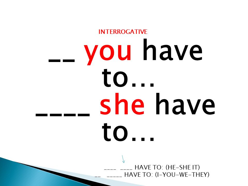 __ you have to… ____ she have to… INTERROGATIVE ____ ____ HAVE TO: (HE-SHE IT) __ _____ HAVE TO: (I-YOU-WE-THEY)