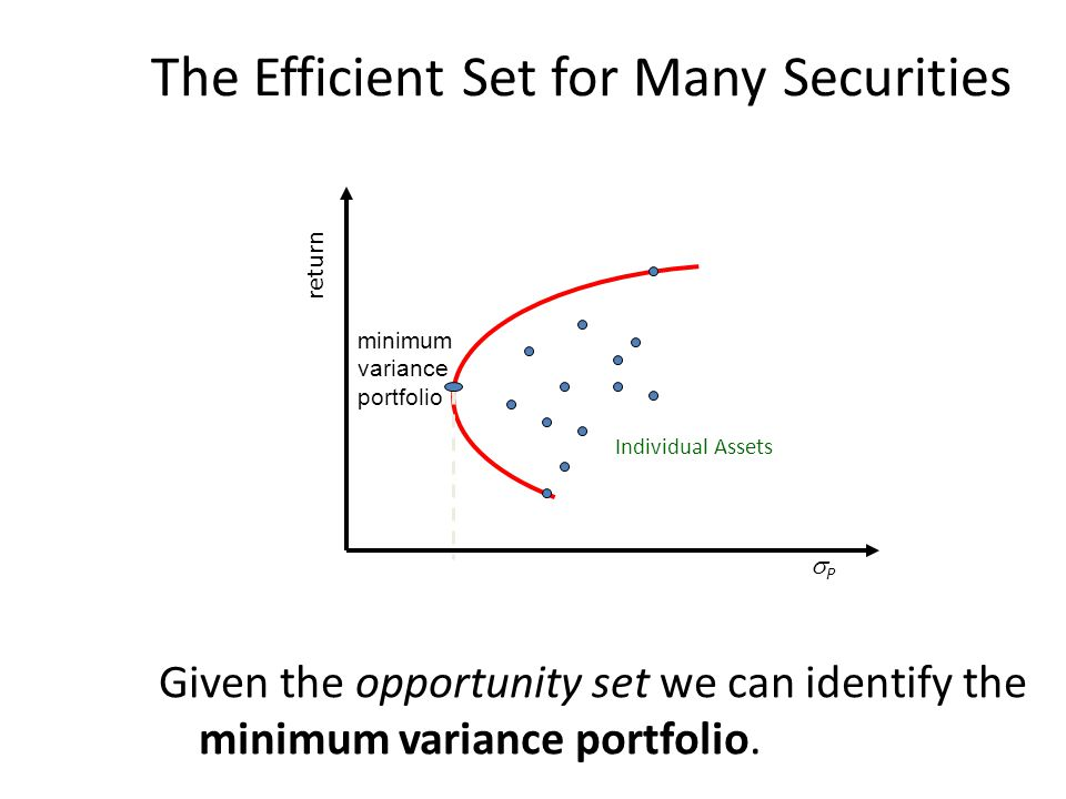 The Efficient Set for Many Securities Given the opportunity set we can identify the minimum variance portfolio. return PP minimum variance portfolio