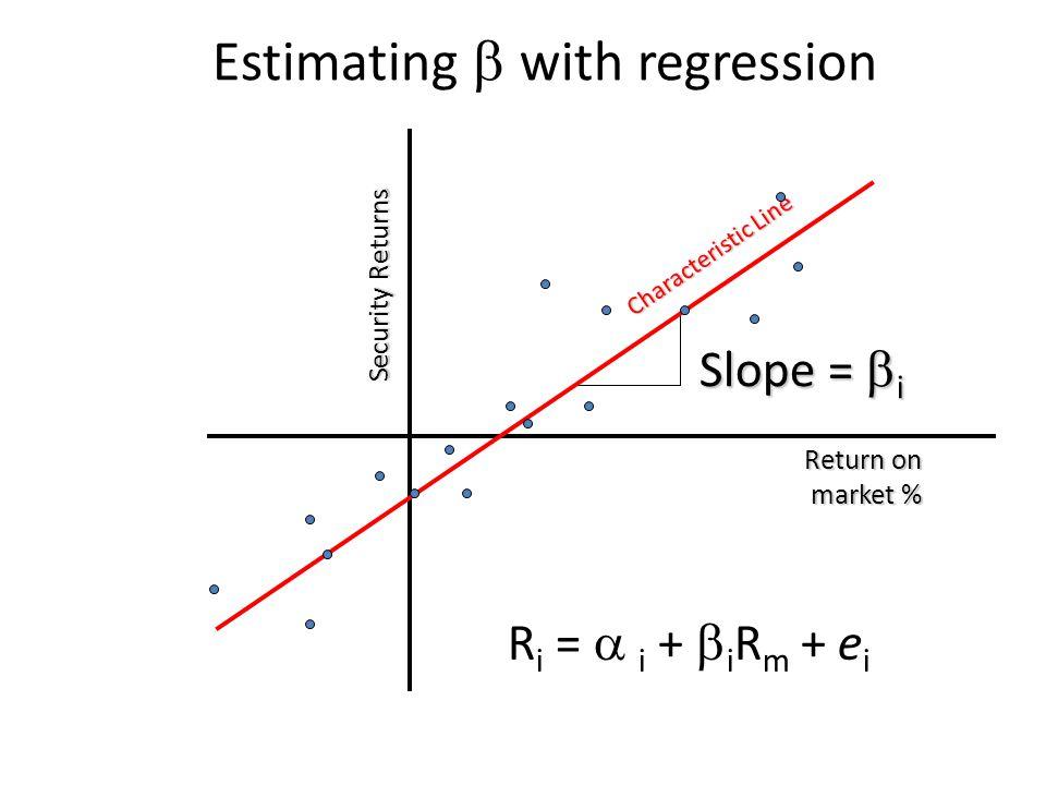 Estimating  with regression Security Returns Return on market % R i =  i +  i R m + e i Slope =  i Characteristic Line