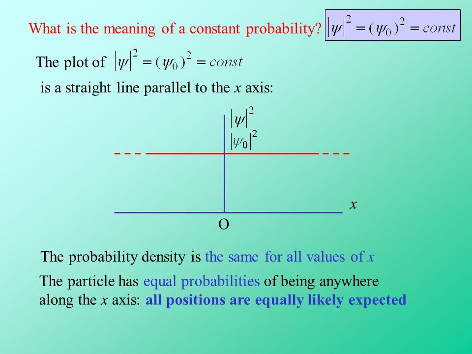 What is the meaning of a constant probability? The plot of is a straight line parallel to the x axis: The probability density is the same for all valu