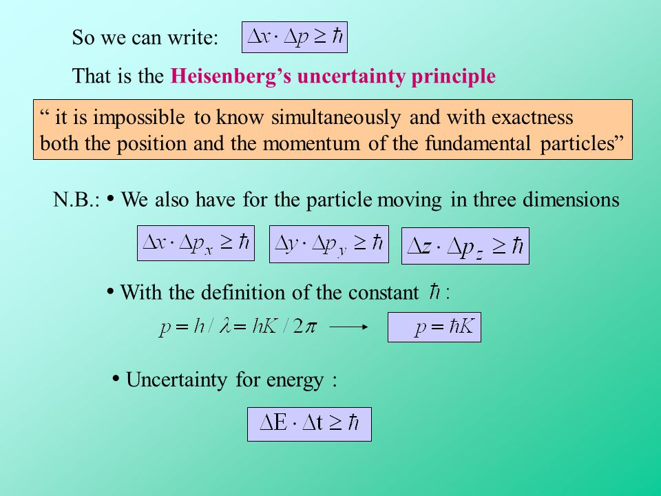 "So we can write: That is the Heisenberg's uncertainty principle "" it is impossible to know simultaneously and with exactness both the position and the"
