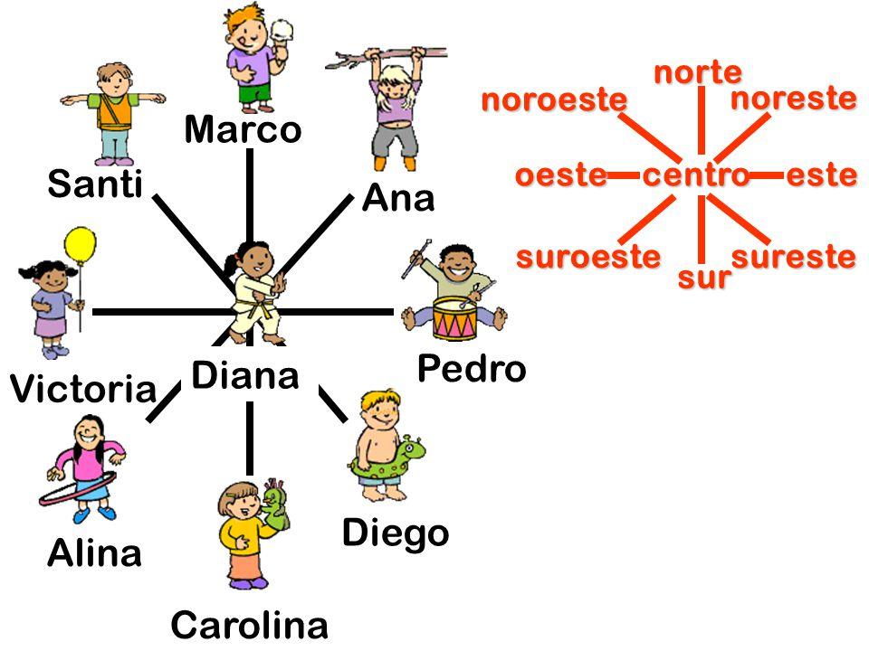 Marco Ana Pedro Diego Carolina Alina Victoria Santi Diana centronortesur esteoeste noreste suroestesureste noroeste