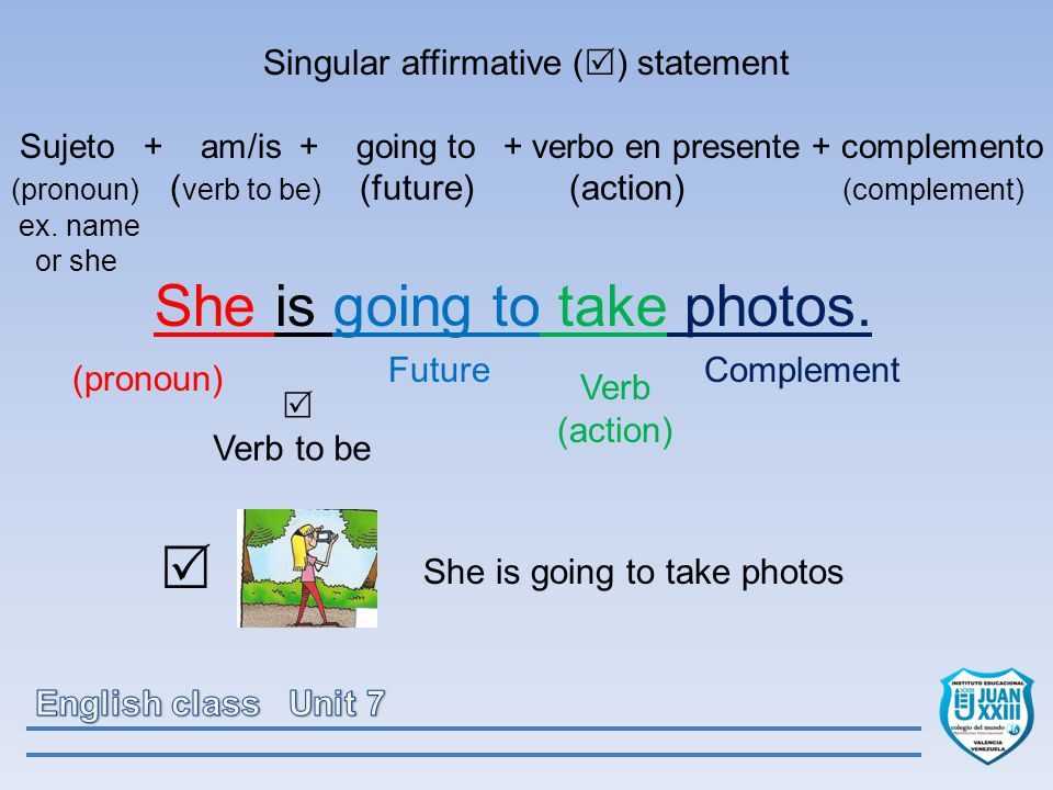 Singular affirmative (  ) statement Sujeto + am/is + going to + verbo en presente + complemento (pronoun) ( verb to be) (future) (action) (complement) ex.