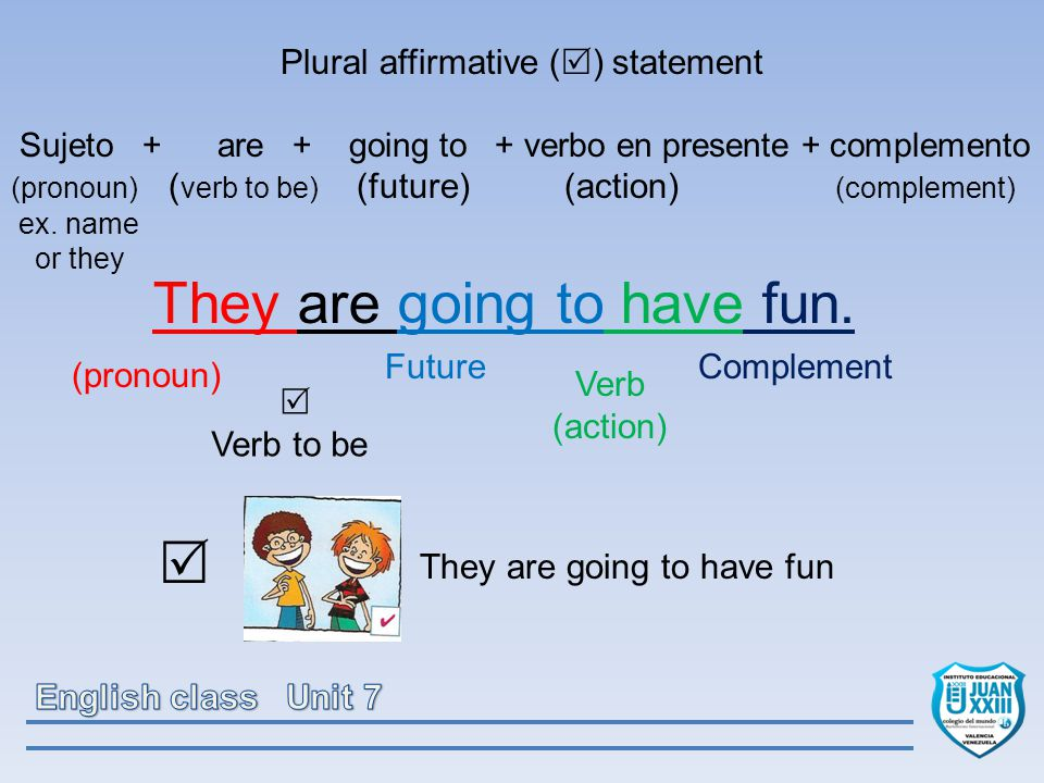Plural affirmative (  ) statement Sujeto + are + going to + verbo en presente + complemento (pronoun) ( verb to be) (future) (action) (complement) ex.