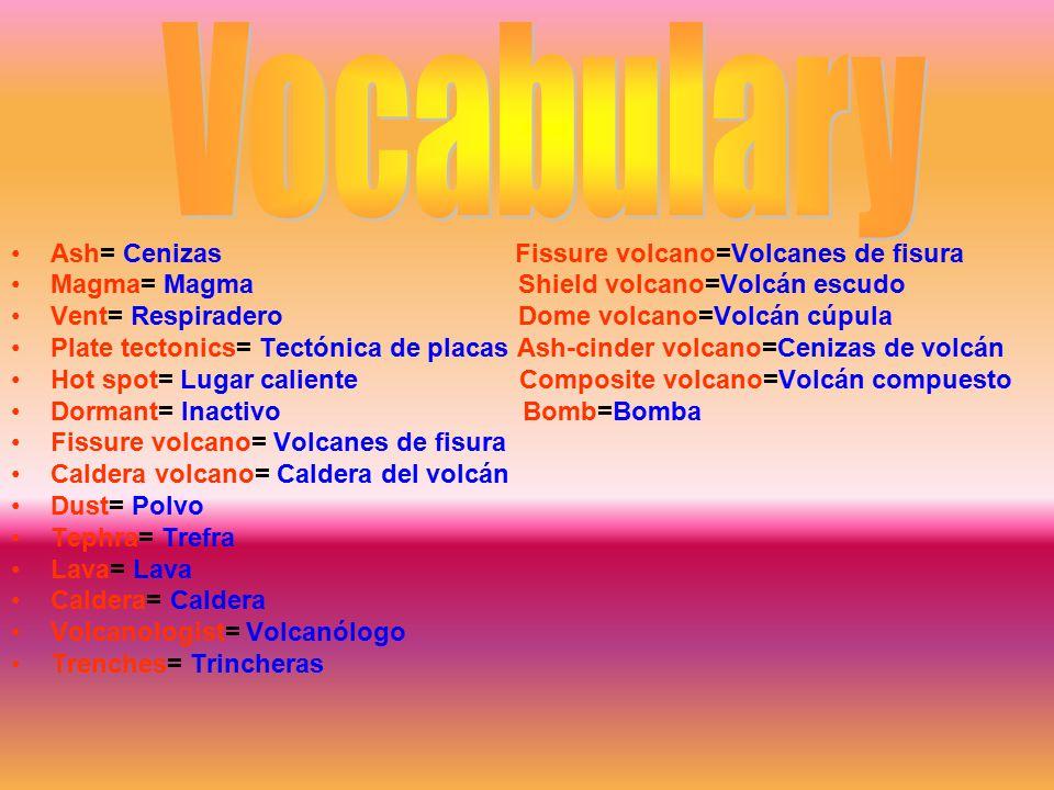 Ash= Cenizas Fissure volcano=Volcanes de fisura Magma= Magma Shield volcano=Volcán escudo Vent= Respiradero Dome volcano=Volcán cúpula Plate tectonics= Tectónica de placas Ash-cinder volcano=Cenizas de volcán Hot spot= Lugar caliente Composite volcano=Volcán compuesto Dormant= Inactivo Bomb=Bomba Fissure volcano= Volcanes de fisura Caldera volcano= Caldera del volcán Dust= Polvo Tephra= Trefra Lava= Lava Caldera= Caldera Volcanologist= Volcanólogo Trenches= Trincheras