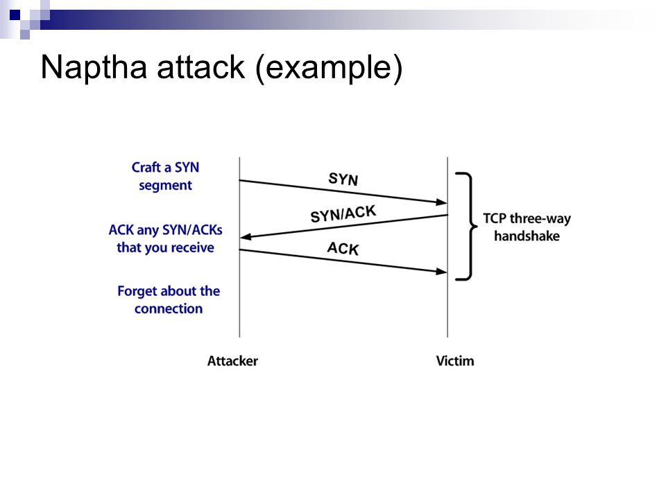 Naptha attack (example)