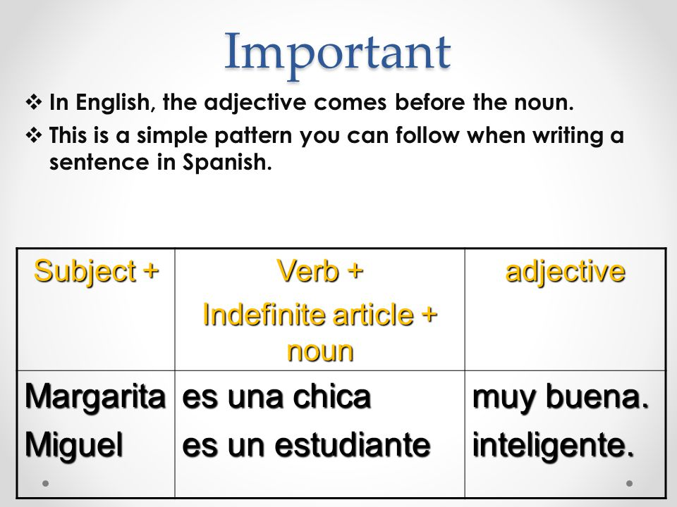 Important  In English, the adjective comes before the noun.  This is a simple pattern you can follow when writing a sentence in Spanish. Subject + V