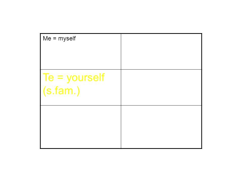 Me = myself Te = yourself (s.fam.) Se = himself ; herself; yourself (s.form.)