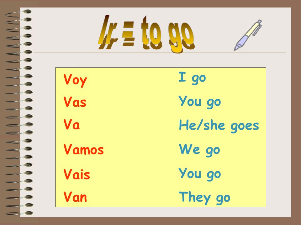 I go You go He/she goes We go You go They go Voy Vas Va Vamos Vais Van