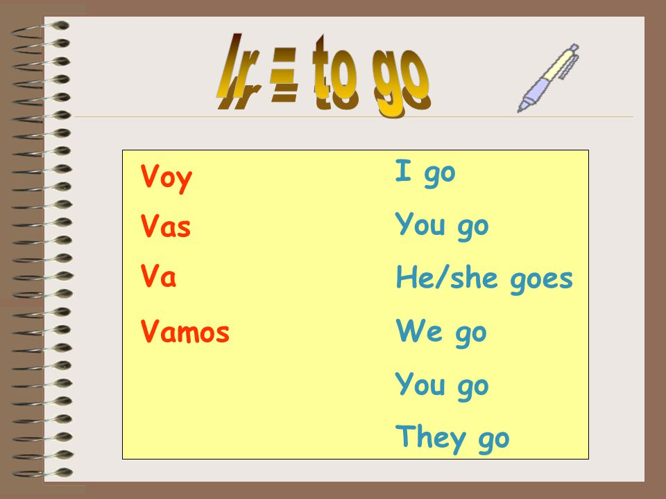 I go You go He/she goes We go You go They go Voy Vas Va Vamos