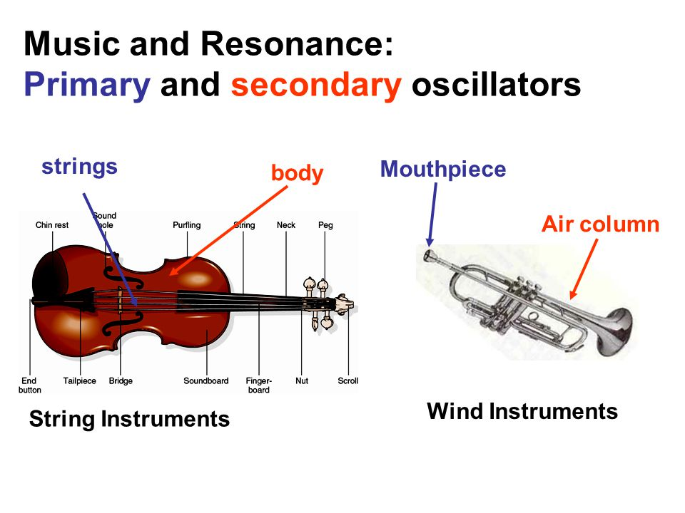 Music and Resonance: Primary and secondary oscillators String Instruments Wind Instruments Air column body Mouthpiece strings