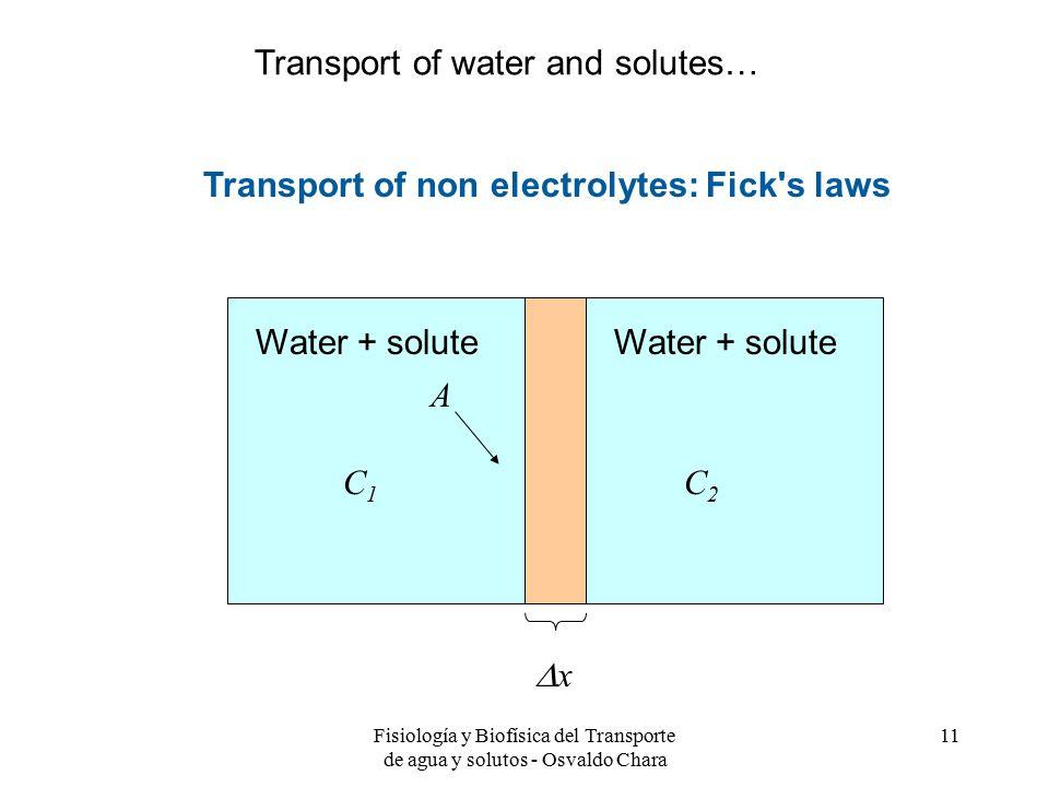 Fisiología y Biofísica del Transporte de agua y solutos - Osvaldo Chara 11 Transport of non electrolytes: Fick s laws xx A C1C1 C2C2 Water + solute Transport of water and solutes…