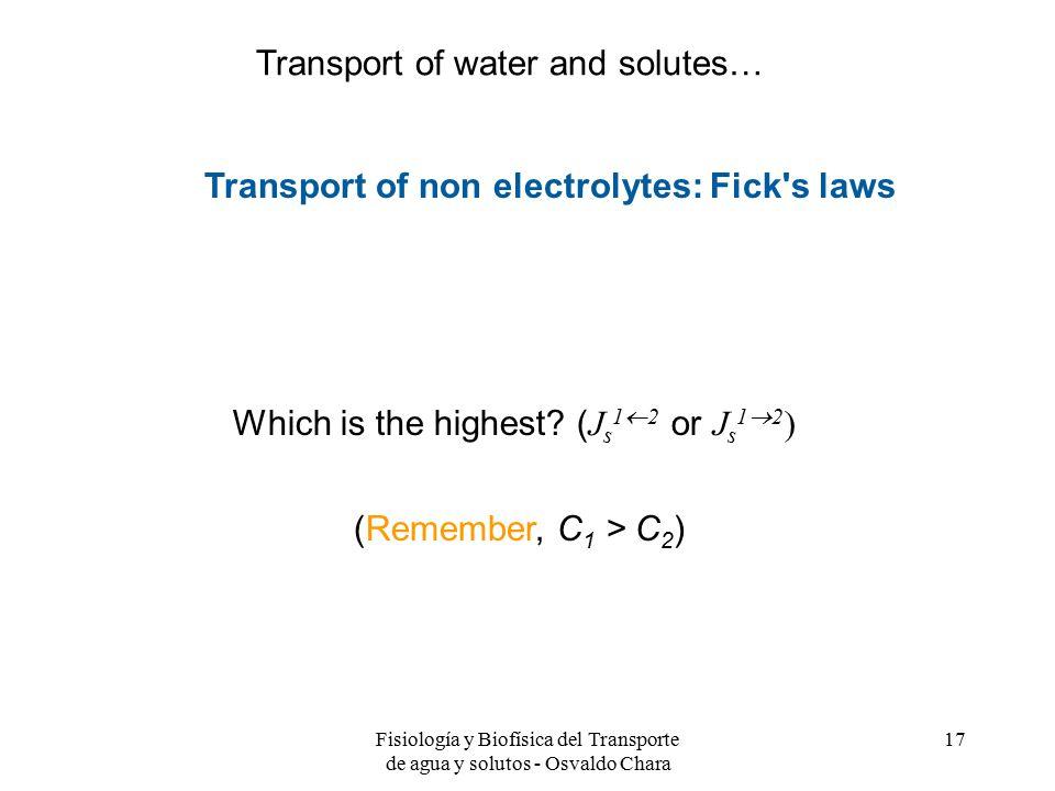 Fisiología y Biofísica del Transporte de agua y solutos - Osvaldo Chara 17 Transport of non electrolytes: Fick s laws (Remember, C 1 > C 2 ) Which is the highest.