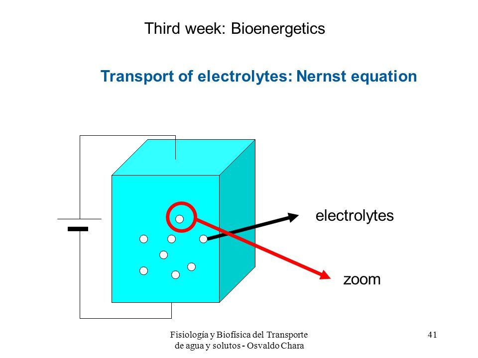 Fisiología y Biofísica del Transporte de agua y solutos - Osvaldo Chara 41 Third week: Bioenergetics electrolytes zoom Transport of electrolytes: Nernst equation