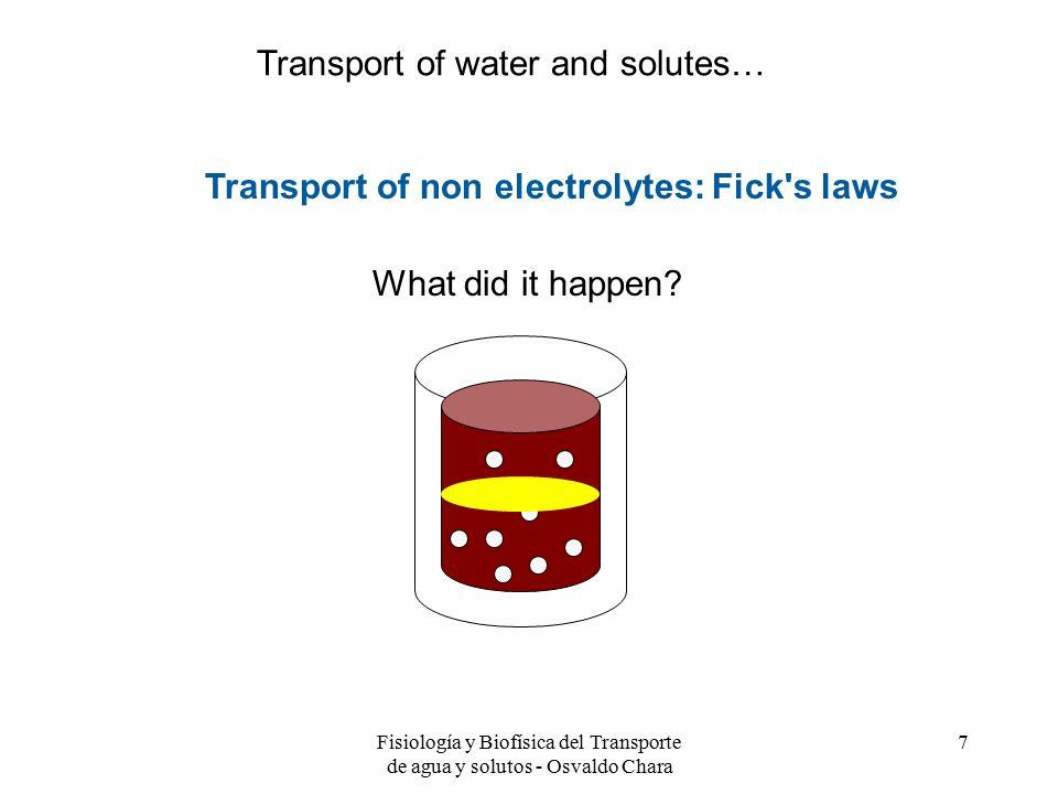 Fisiología y Biofísica del Transporte de agua y solutos - Osvaldo Chara 7 Transport of non electrolytes: Fick s laws What did it happen.