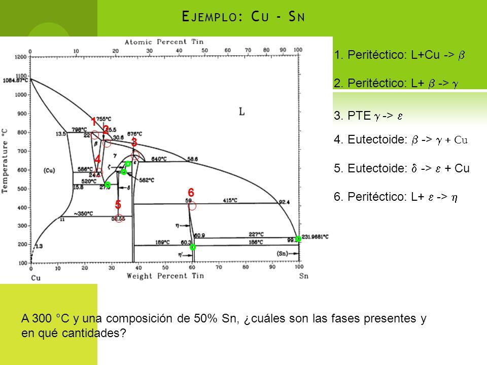E JEMPLO : C U - S N 1. Peritéctico: L+Cu ->  2.