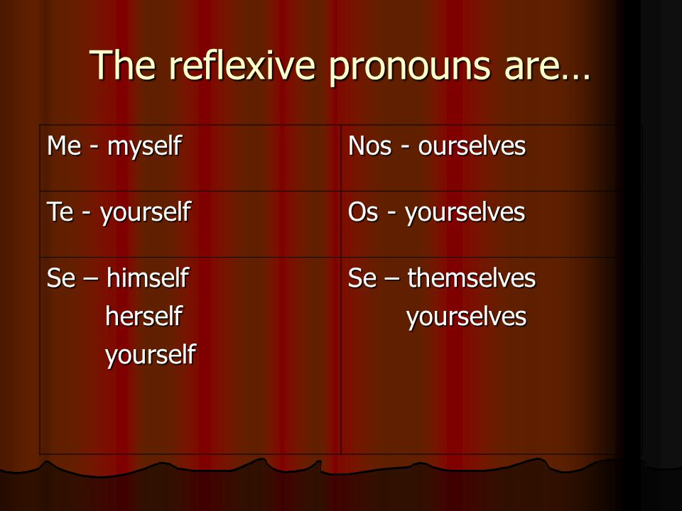 The reflexive pronouns are… Me - myself Nos - ourselves Te - yourself Os - yourselves Se – himself herself herself yourself yourself Se – themselves yourselves yourselves