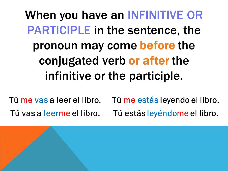 When you have an INFINITIVE OR PARTICIPLE in the sentence, the pronoun may come before the conjugated verb or after the infinitive or the participle.