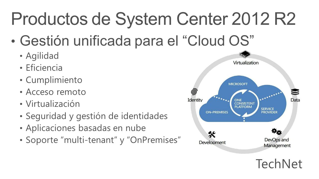 Ene– Abr 2012 Private Cloud Day Se anuncia System Center 2012 Microsoft Management Summit Disponibilidad general de System Center 2012 Disponibilidad general de Windows Server 2012 Sep 2012 Ene 2013 Disponibilidad general de System Center 2012 SP1 Disponibilidad general de Windows Azure Services for Windows Server Jun 2013 Se anuncia Windows Server 2012 R2, System Center 2012 R2 y Windows Azure Pack for Windows Server