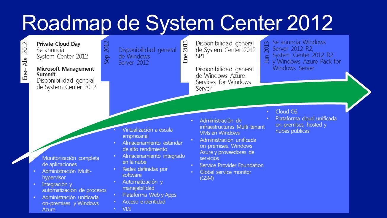 Monitorización multi plataforma: Windows Server RHEL/SUSE Linux Oracle Solaris HP-UX & IBM AIX Configuration multi plataforma: Windows Server Linux/UNIX
